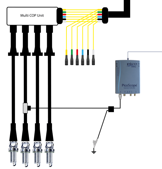 multi coil on plug connection