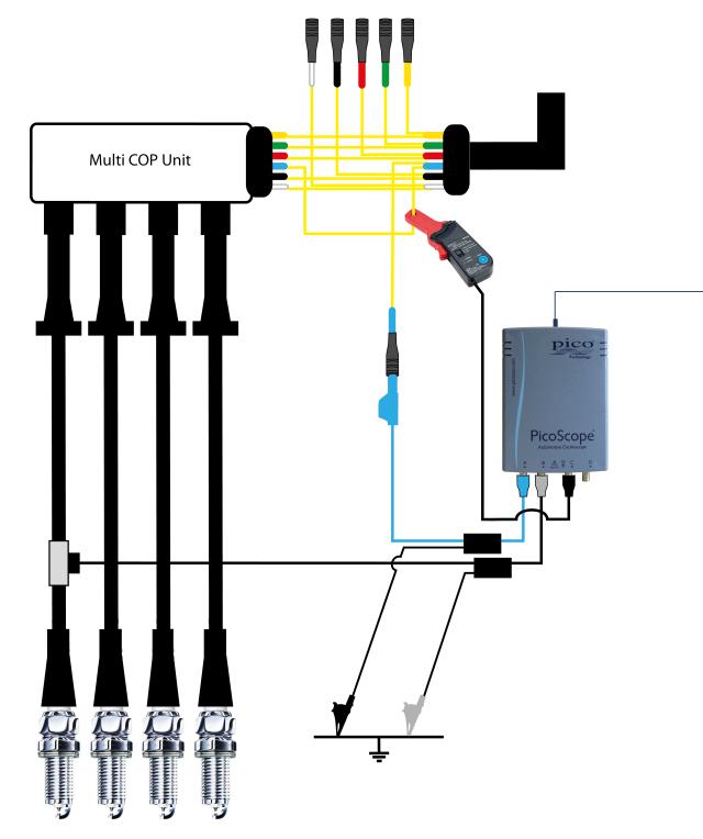 Primary Voltage Tester : Multi cop primary voltage vs current secondary