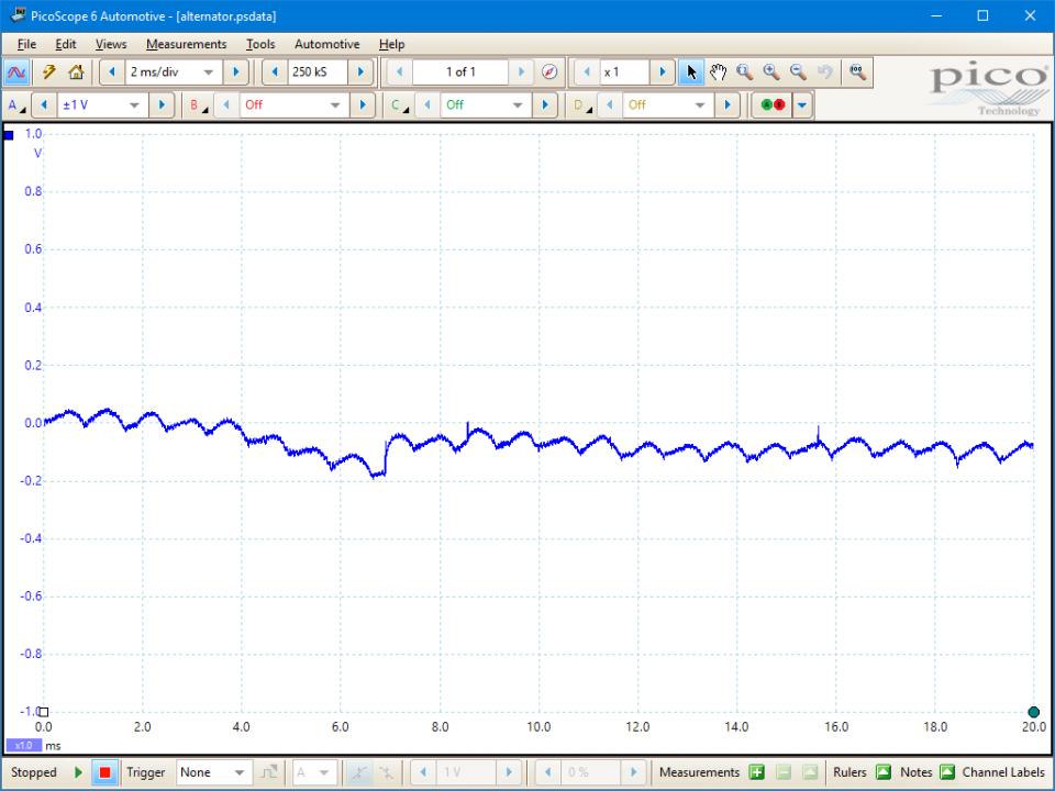 Gt Example Waveform