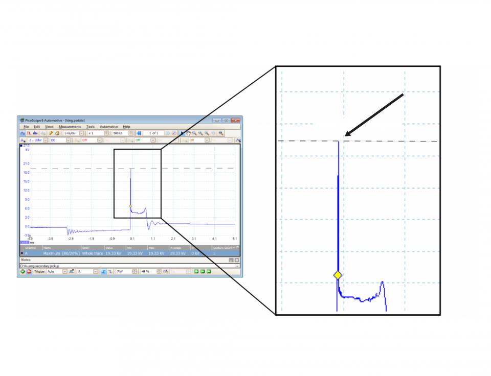 secondary ignition pickup sensor probe schematic diagram wiring rh w7 vom winnenthal de