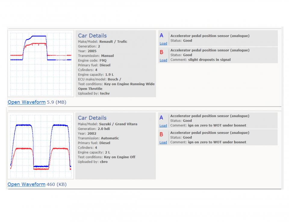 Accelerator pedal position sensor - analog