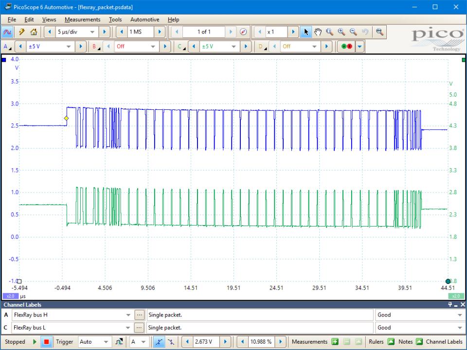 Network - FlexRay - voltage