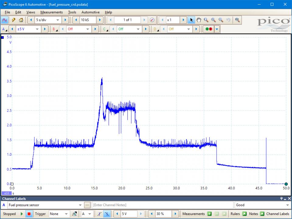 Tremendous Crd Bosch Fuel Rail Pressure Sensor Voltage Wiring 101 Mecadwellnesstrialsorg
