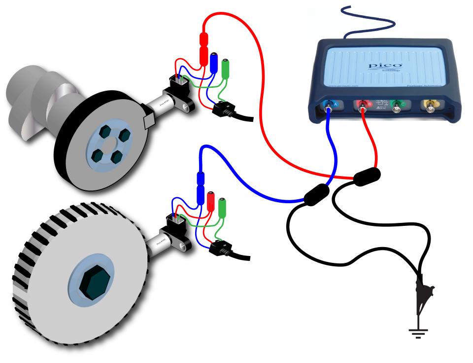 Crankshaft And Camshaft Position Sensor Comparison