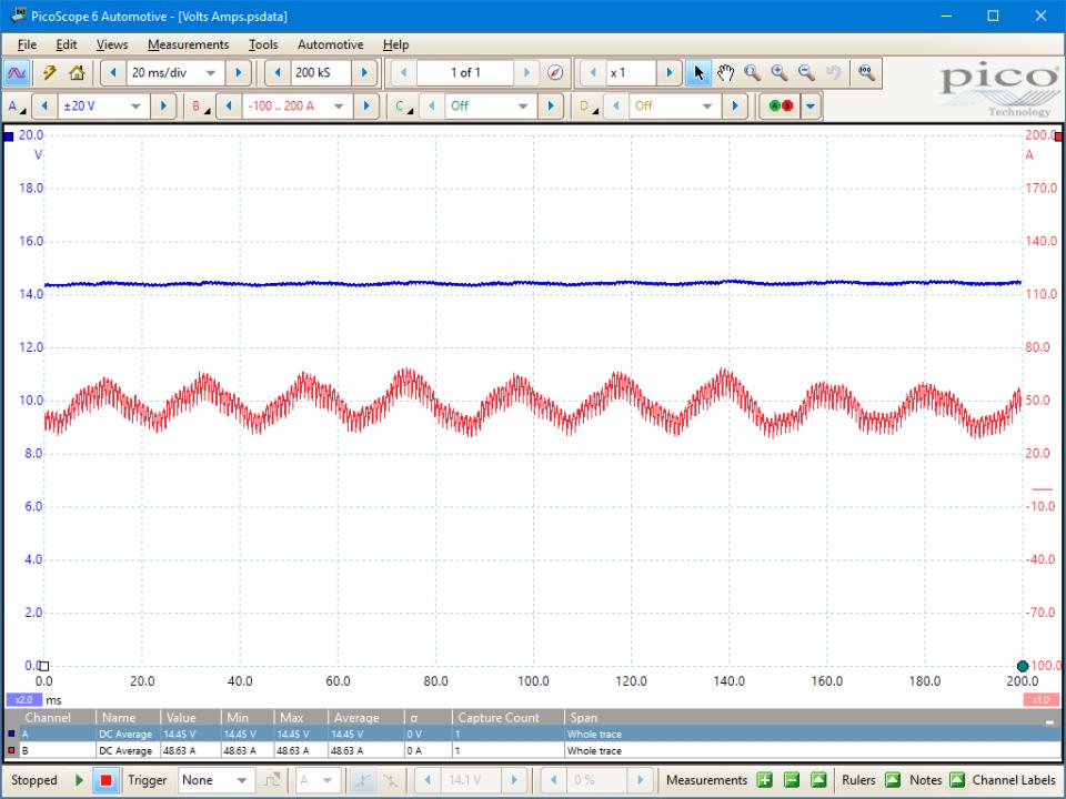 Alternator - current and voltage at idle - 12 V
