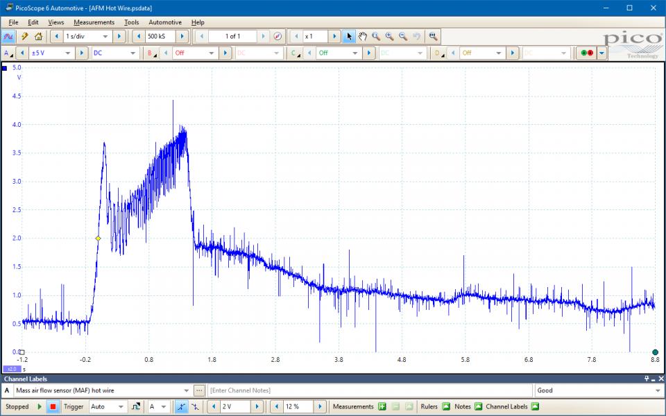 Air flow meter (hot wire/film - petrol)