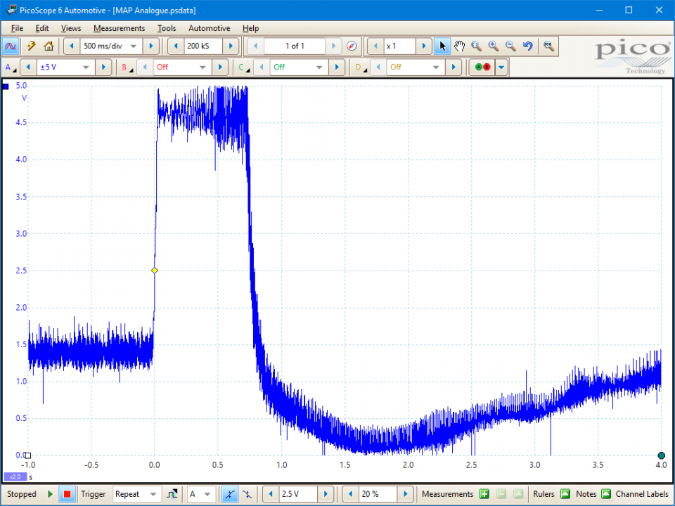 Manifold air pressure - petrol - analog - voltage