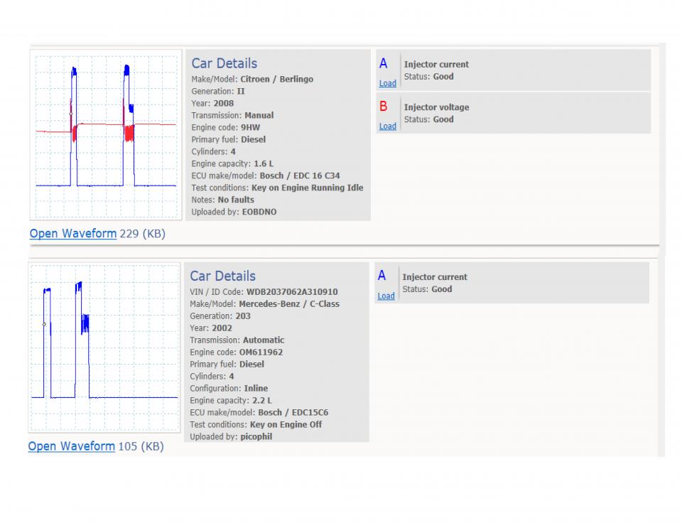 CRD (Bosch) solenoid injector circuit current