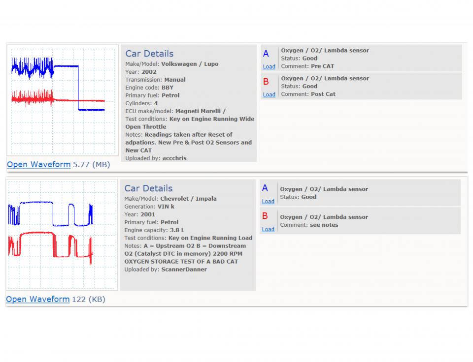 Lambda sensor - pre- & post- catalytic converter