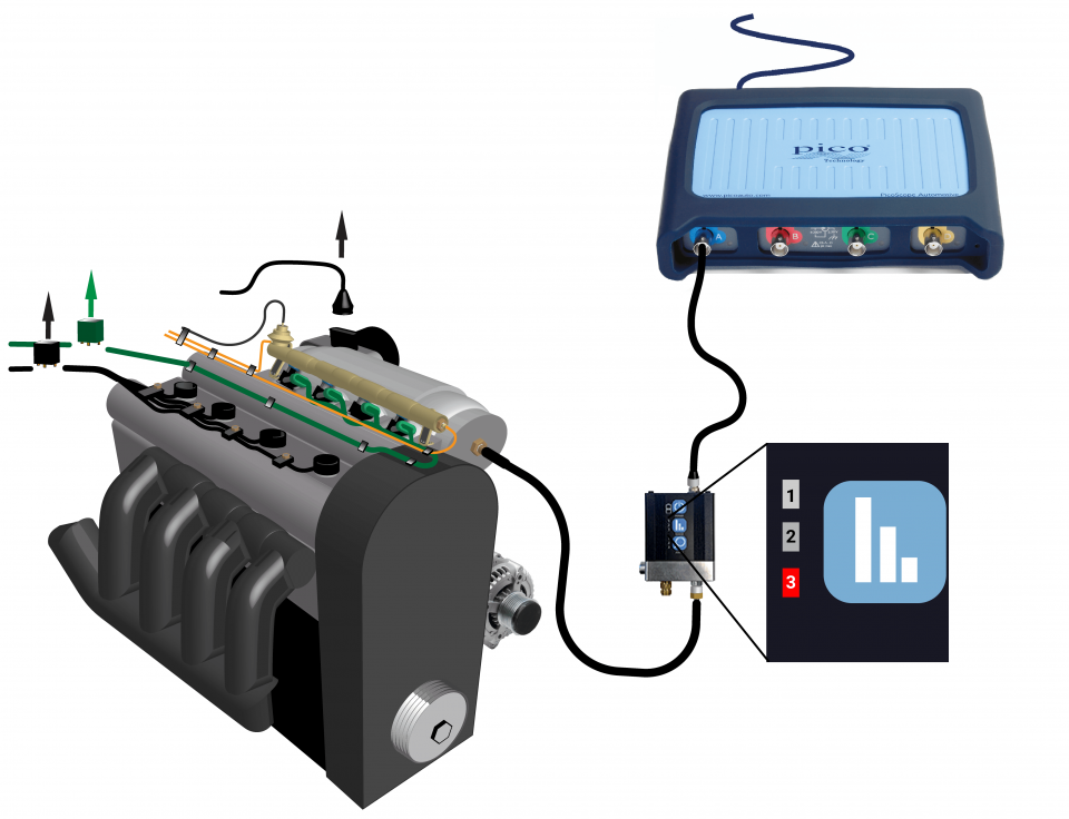 Intake manifold pressure during cranking (gasoline)