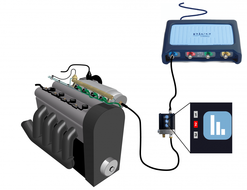 Intake manifold pressure during idle (gasoline)