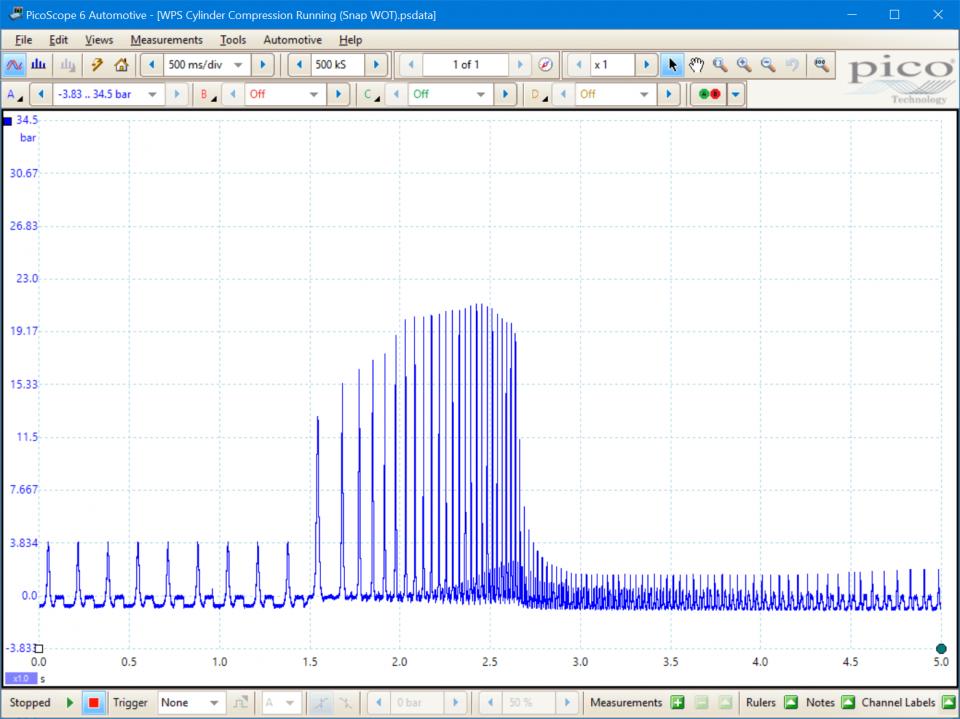 In-cylinder pressure during snap test (gasoline)