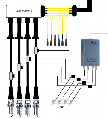 coil-on-plug 4 cylinder test