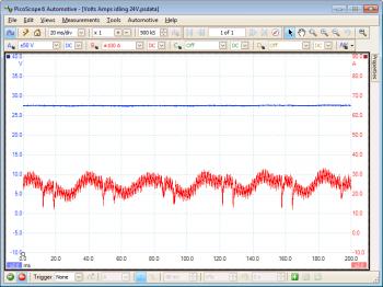 24 V waveform
