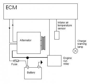 Ford Focus Charging Circuit