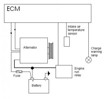 Smart Charging Circuit