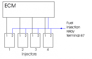 Multi-point injector sequential circuit