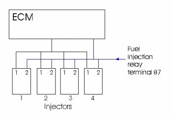 Multi-point injector parallel wiring circuit