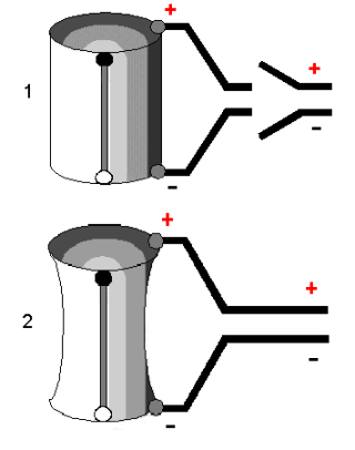 Piezo injector element in 2 states