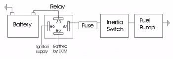 Modern Fuel Pump System