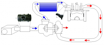 TMAP temperature manifold absolute pressure system