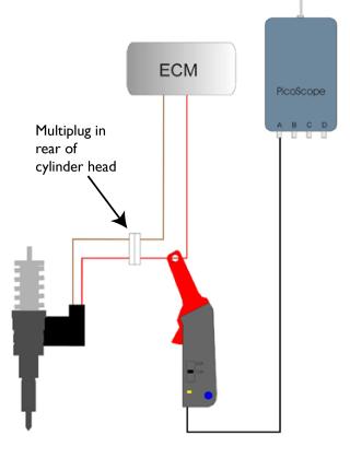 VAG PD Piezo Unit Injector