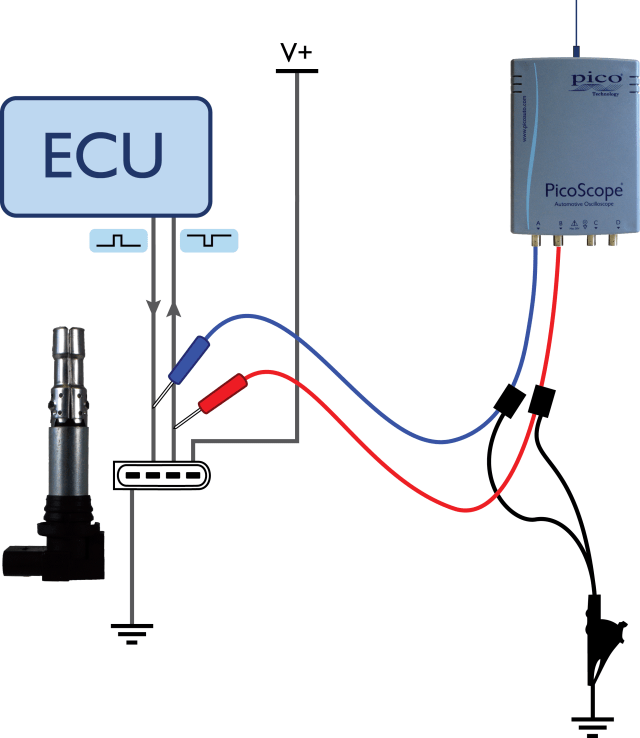 4-wire Cop - Primary Voltage And Currrent