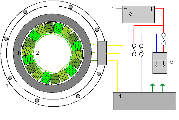Typical Motorcycle Charging Circuit