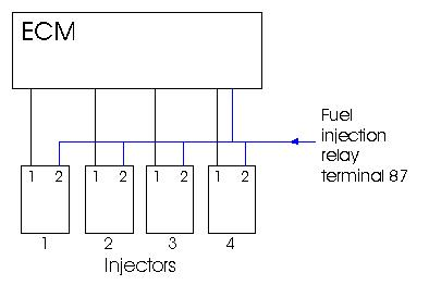 Motorcycle fuel injection circuit