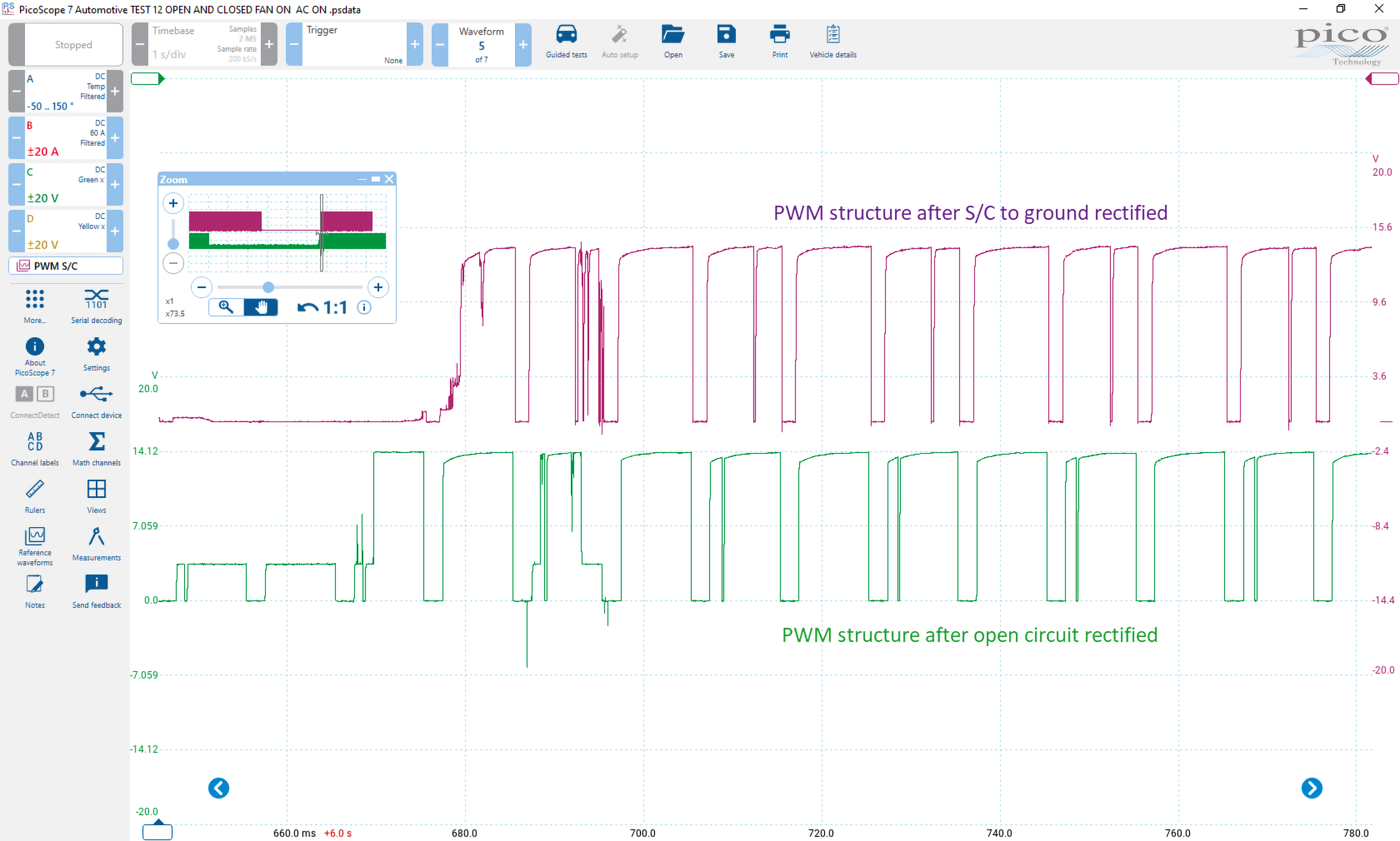 Screenshot from PicoScope 7 Automotive showing a comparison of the structure of the PWM signal.