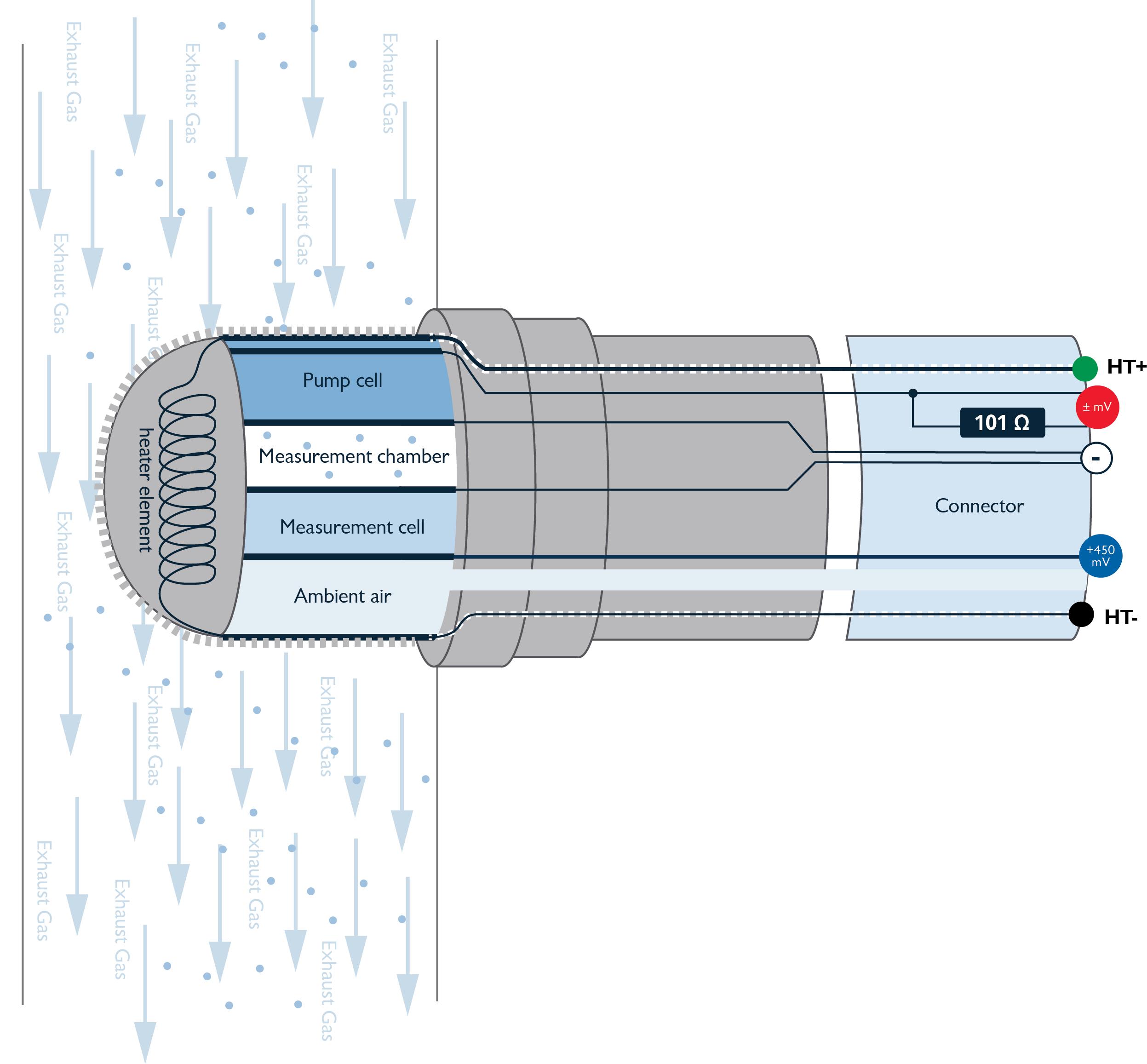 Bosch Lsu 4 2 Broadband Oxygen Sensor