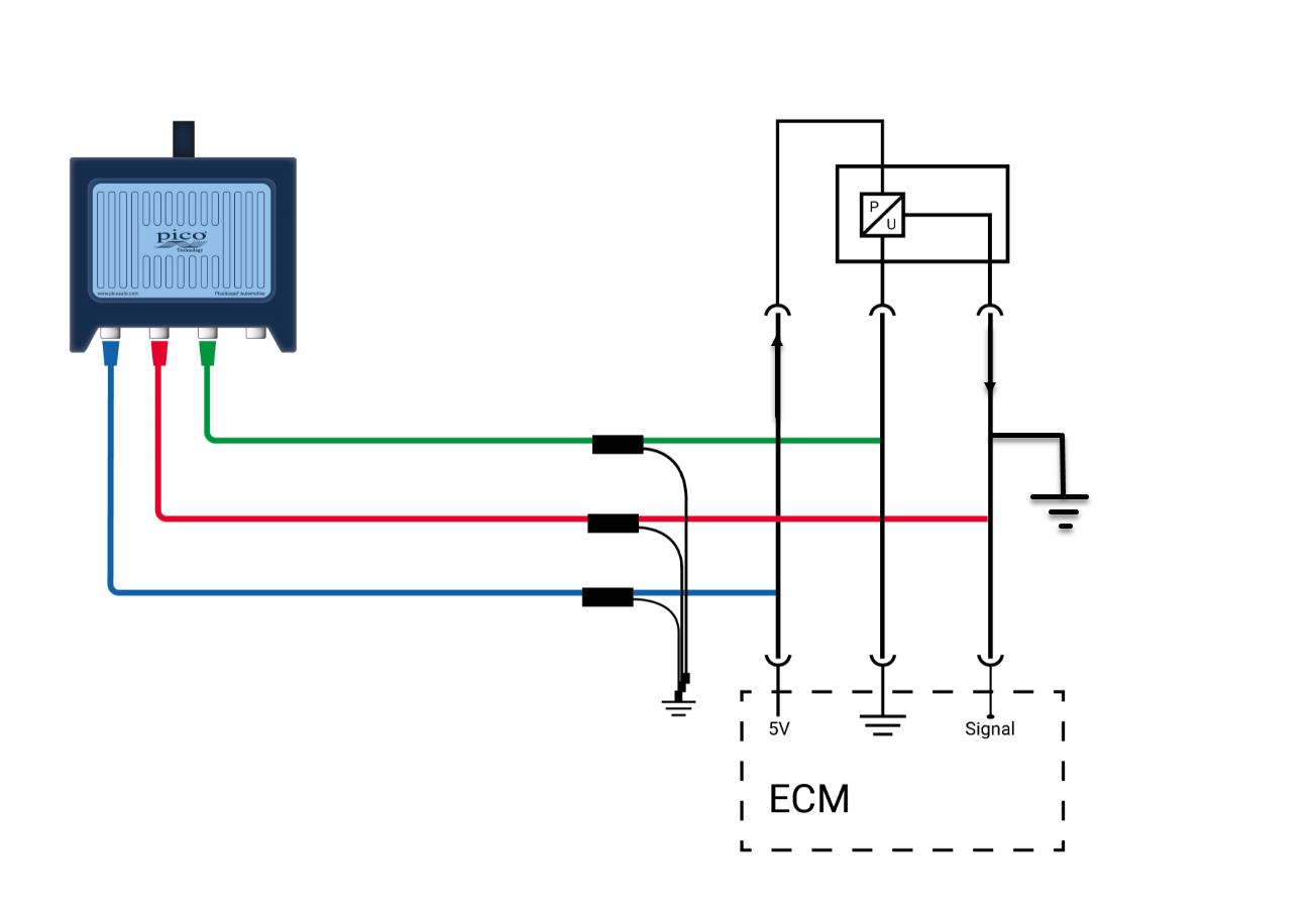 pressure sensor wiring diagram connectdetect   unik 5000 pressure sensor wiring diagram connectdetect
