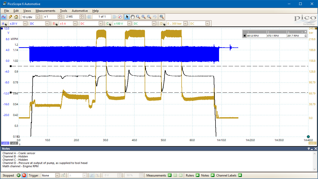 Hydraulic Waveform Examples And Analysis Clutch Diagram Example 3 Pack