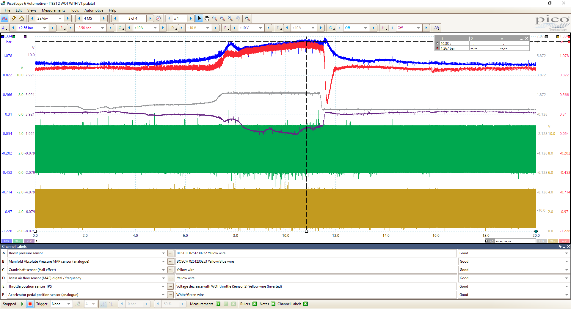 Screenshot from PicoScope 6 Automotive with linear equation Y=0.512x+0 (custom probe) applied to both Channel A and B.
