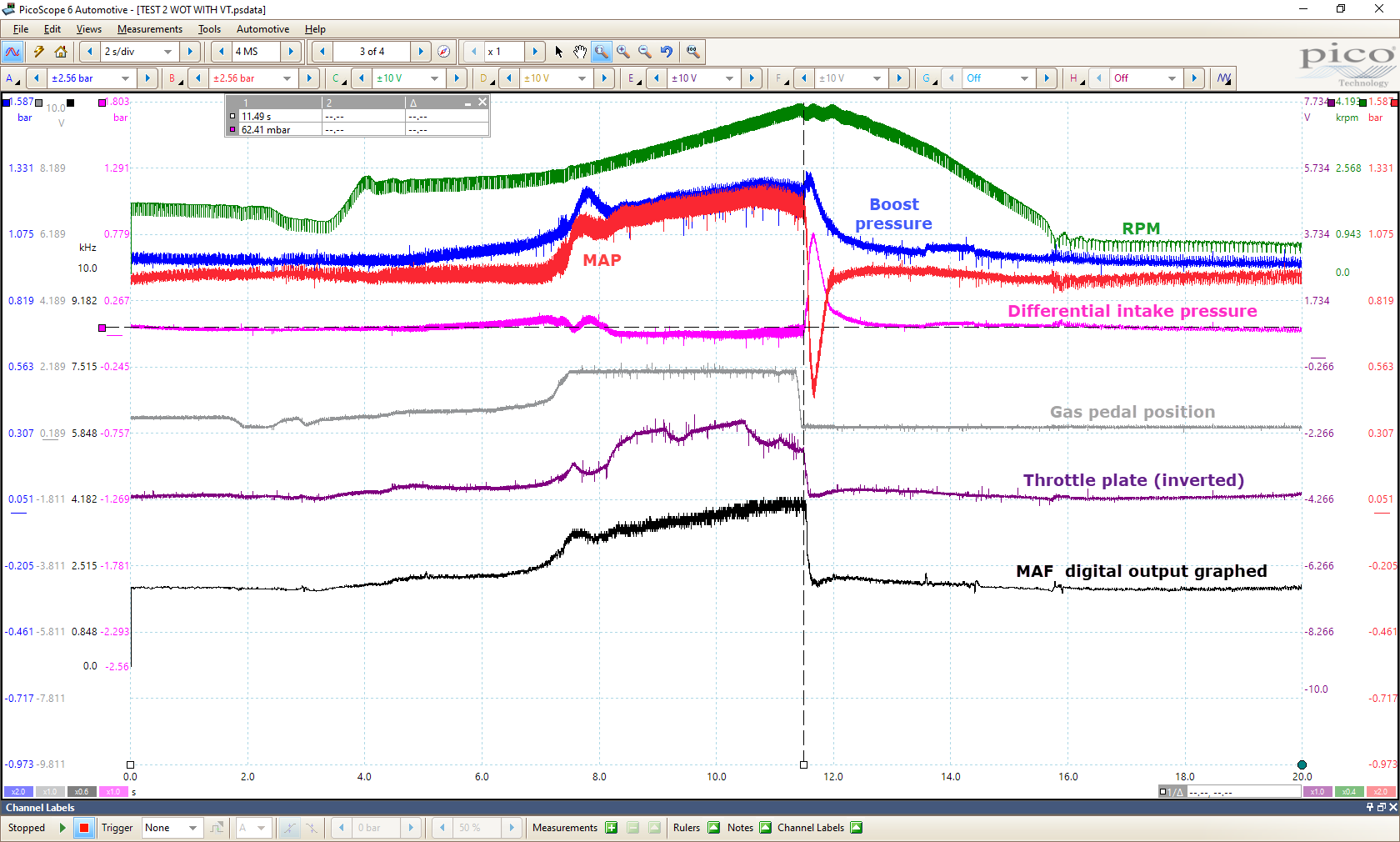 Screenshot from PicoScope 6 Automotive showing varying differential pressure as the gas pedal is depressed and released.