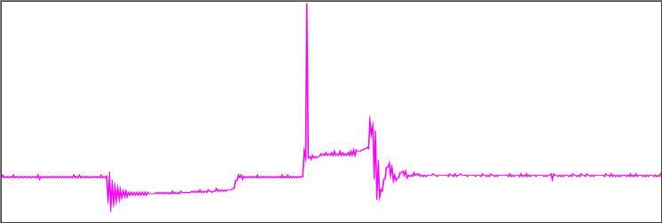 Pico Automotive Diagnostic Training: Secondary ignition