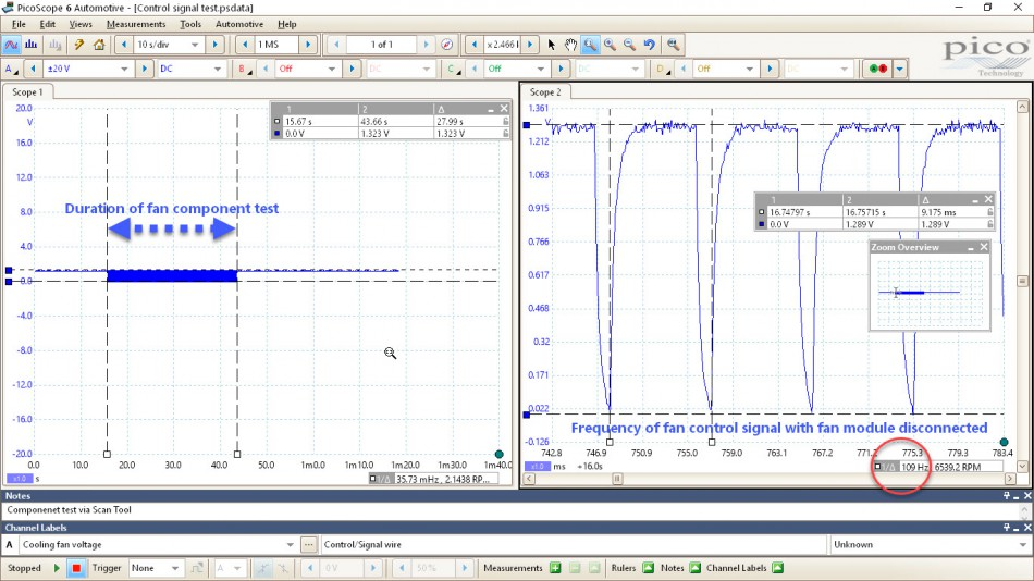The Fan Module And Once Again Used Scan Tool To Drive Cooling While Monitoring Signal Wire At With Picoscope