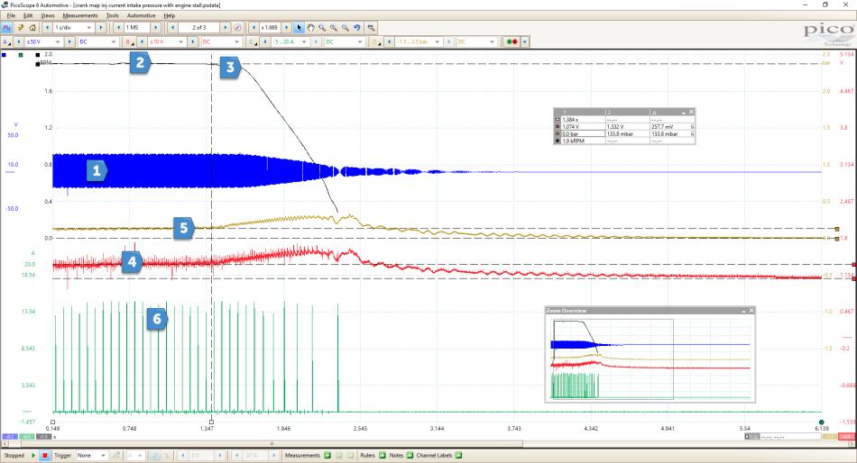 EGR valve failure
