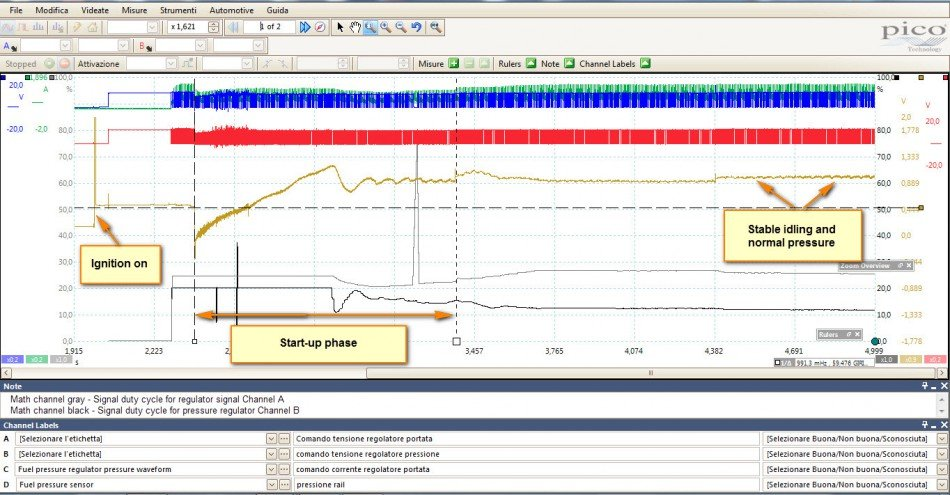 Prime Renault Clio 1 5 Dci Mil Fault And Noise Wiring Database Gramgelartorg