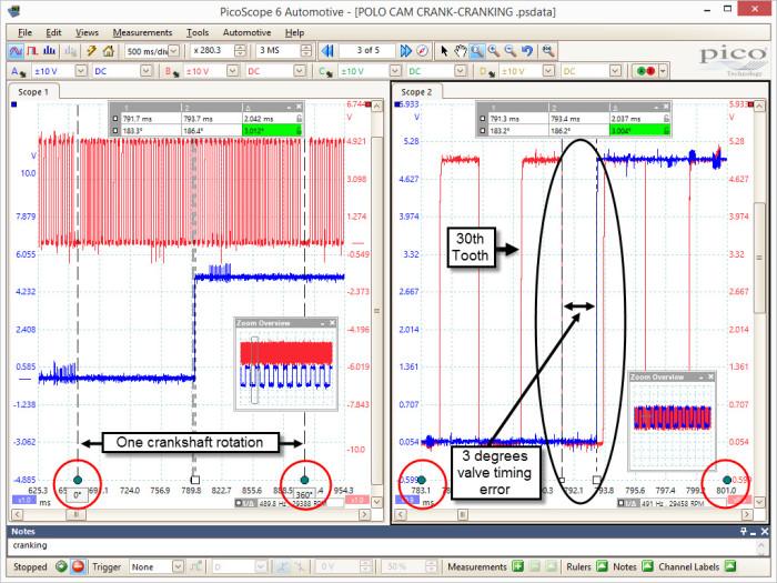 VW Polo Misleading error codes | Pico Technology