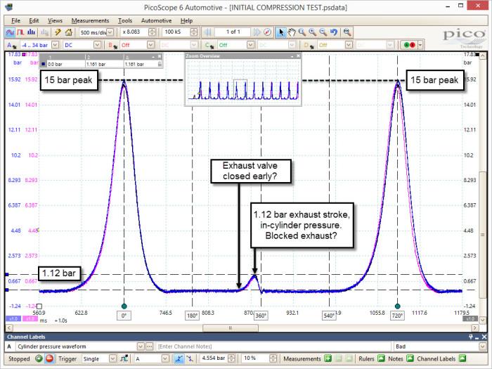 VW Polo Misleading error codes   Pico Technology