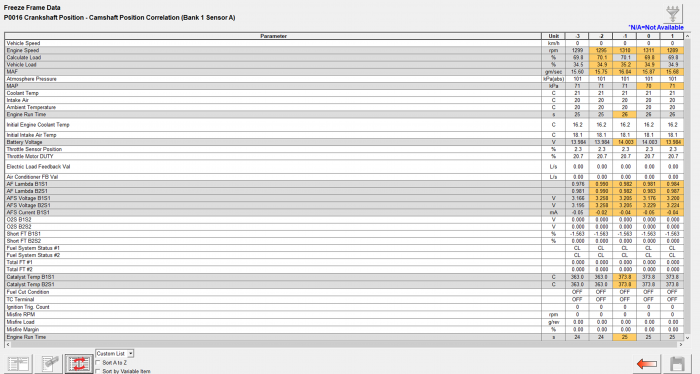 Screenshot of Freeze Frame Data accompanying the fault code.