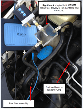 Lack of power, poor cold start | VW Caddy 1 9 TDi