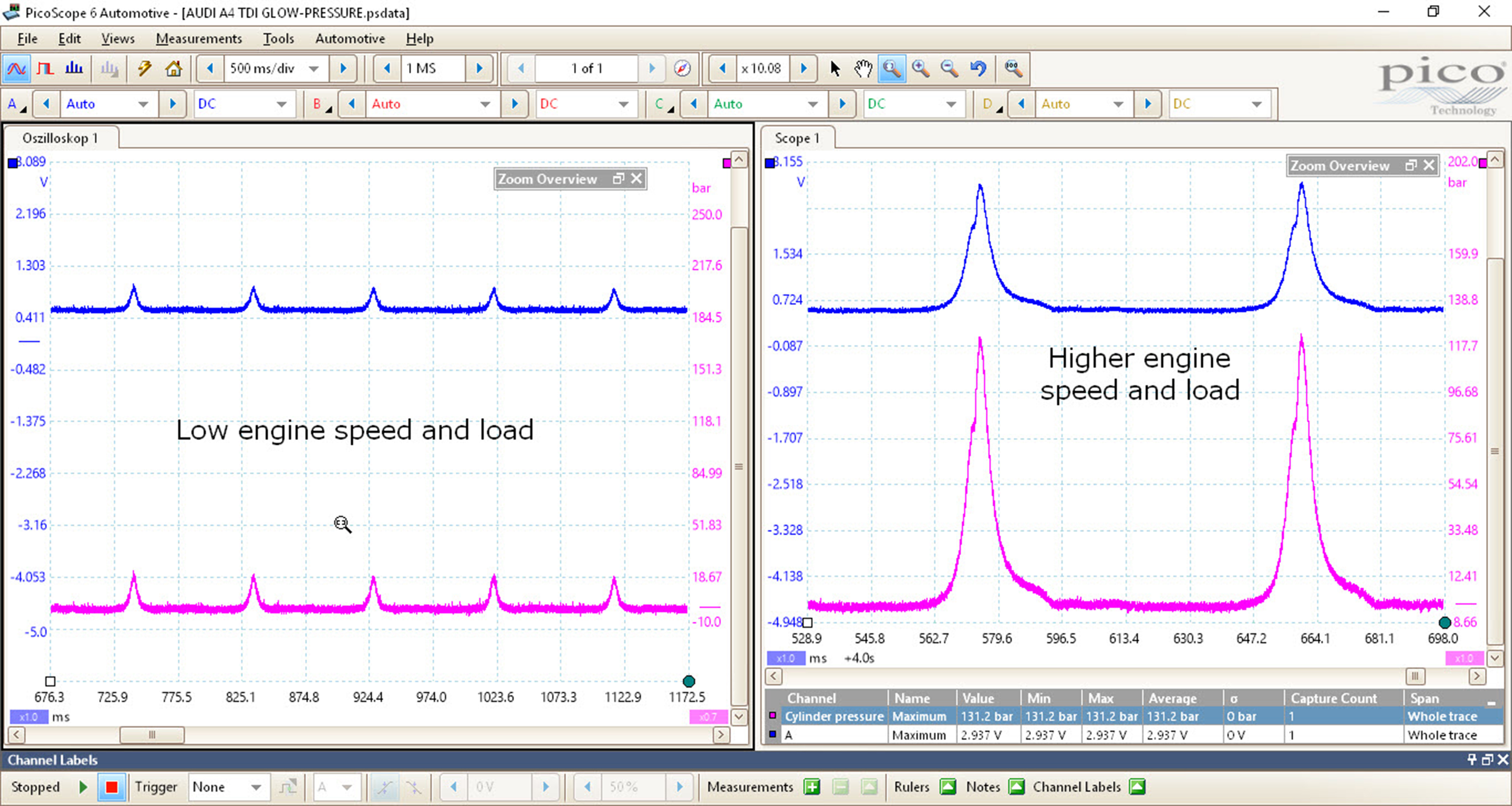 Screenshot of PicoScope 6 Automotive showing high and low speed.