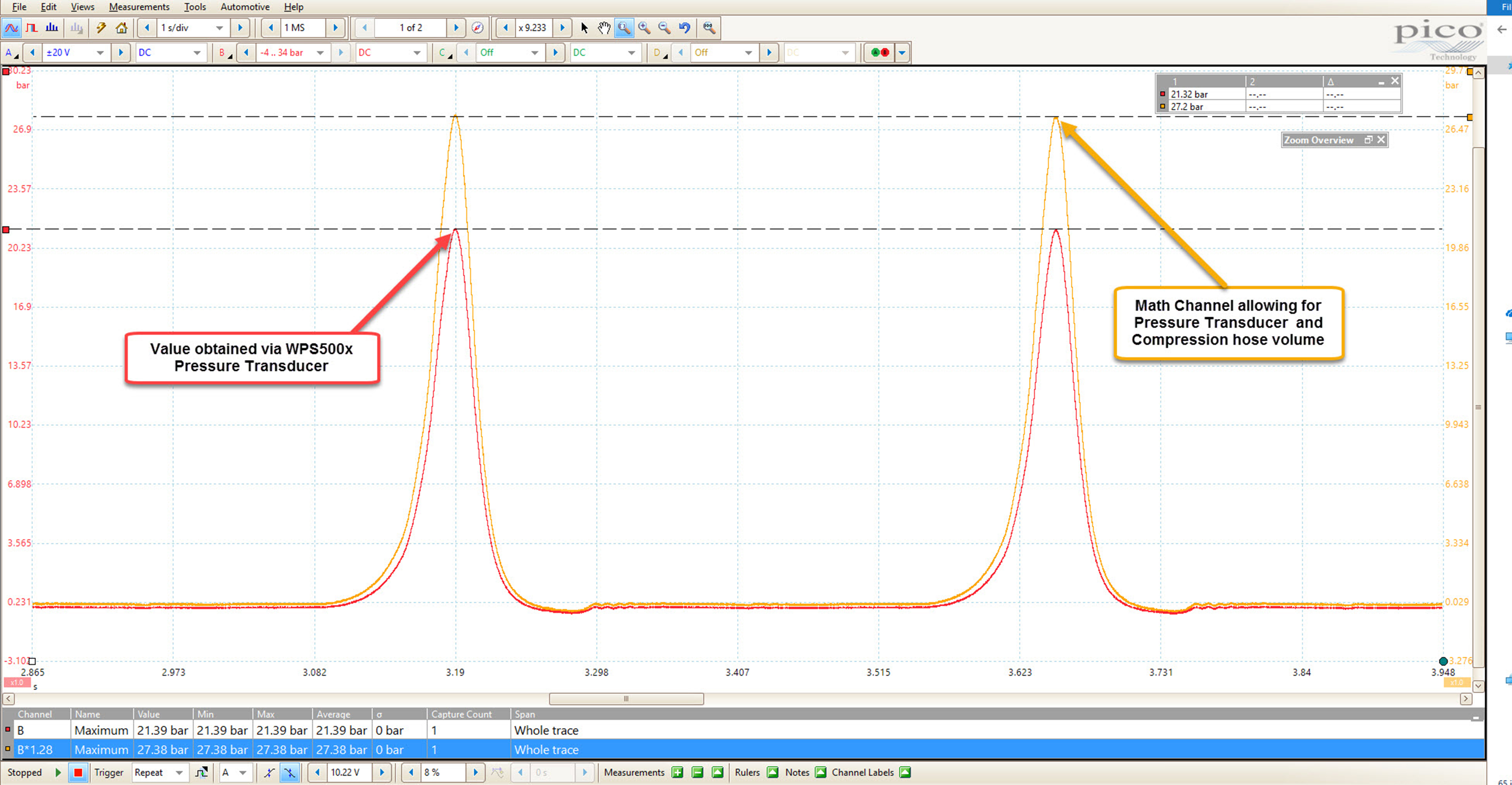 Screenshot of PicoScope 6 Automotive with the compensation math channel applied.