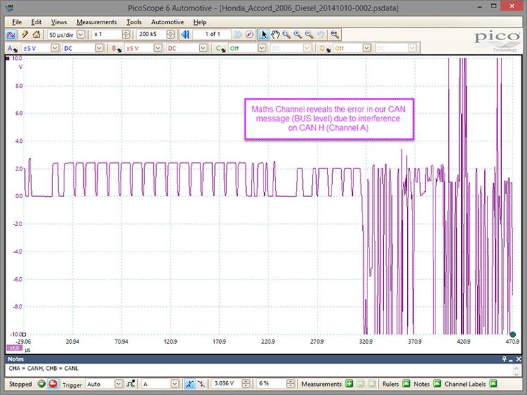 Maths channel waveform
