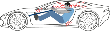 Car displaying Noise, vibration and harshness within the vehicle