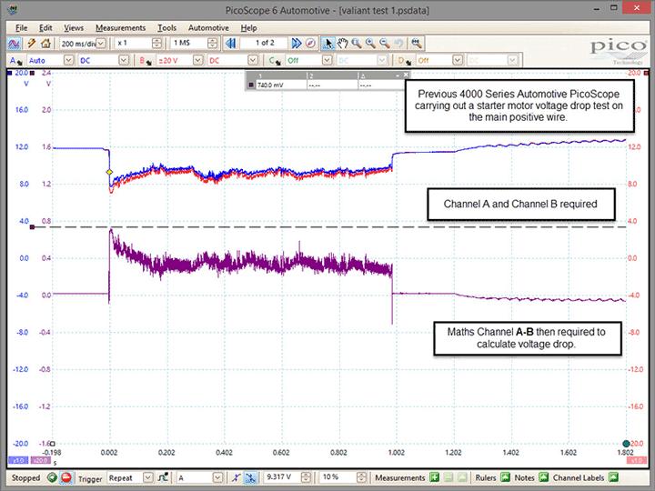 Test, PicoScope 4424