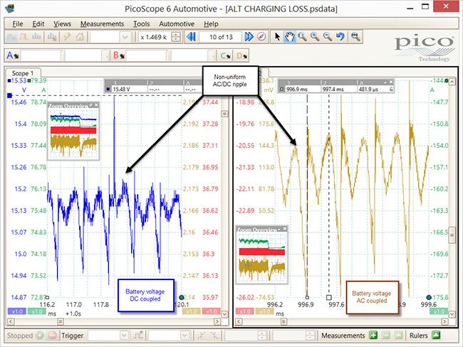 Charging system communication error | BMW