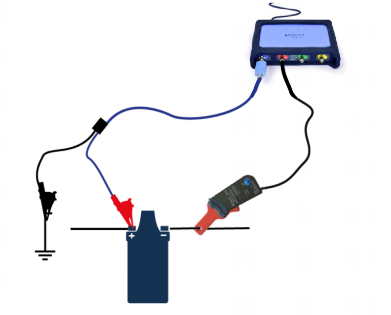 Primary Voltage Tester : Primary voltage vs currrent pico technology